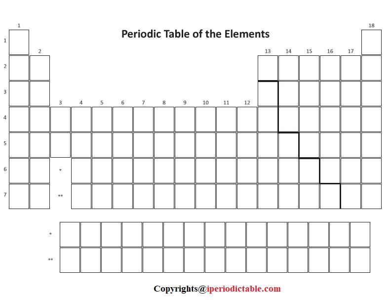 Blank Periodic Table
