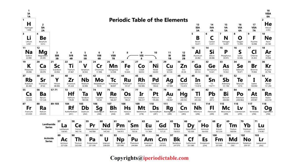 Periodic Table of Elements Printable