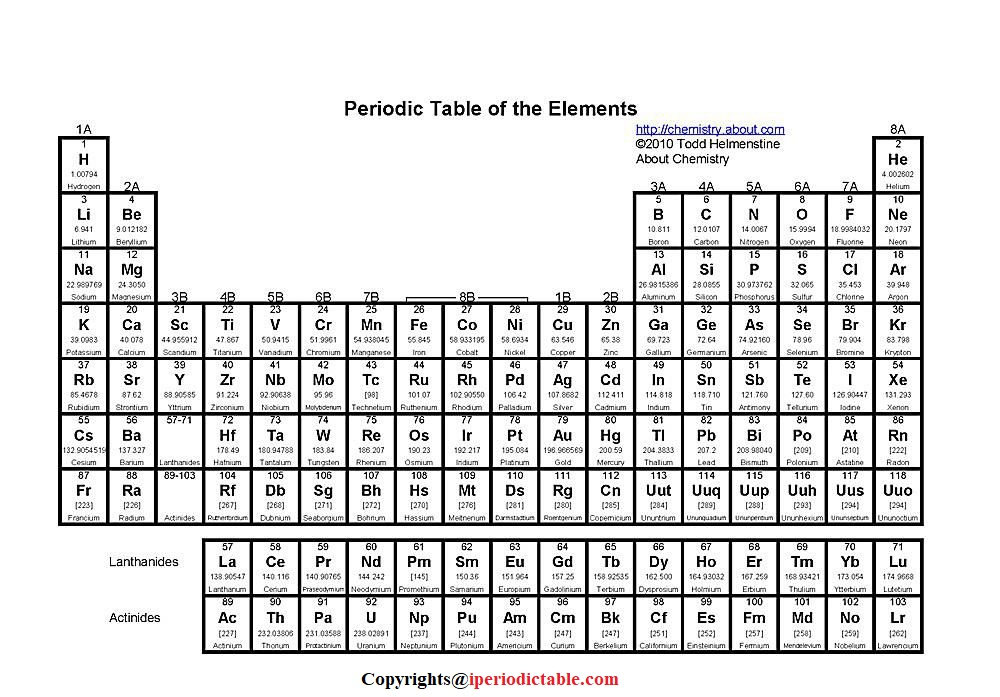 Printable Periodic Table With Atomic Mass