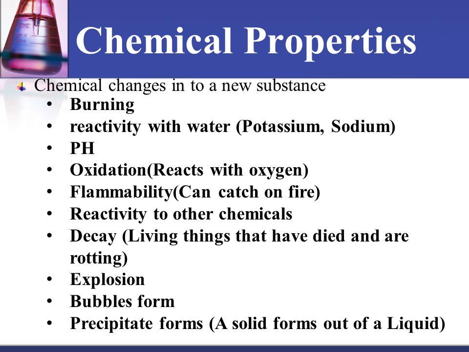 Potassium Periodic Table