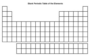 Blank Periodic Table of Elements