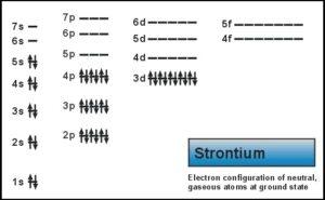 Electron Configuration For Strontium