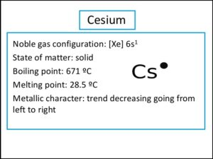 Ground State Electron Configuration For Cesium