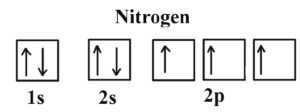 Ground State Electron Configuration For Nitrogen