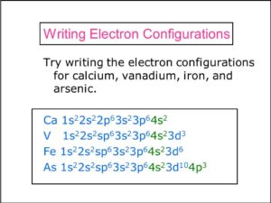 Ground State Electron Configuration of V