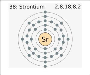 How Many Valence Electrons Does Strontium Have