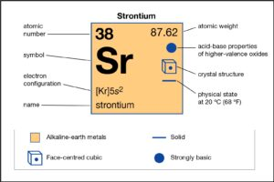 Strontium Number of Valence Electrons