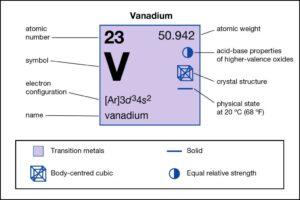 Vanadium Number of Valence Electrons