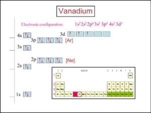 What Is The Electron Configuration of V