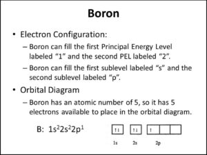 What is the Electron Configuration of Boron