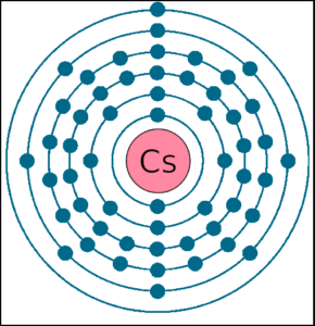 What is the Electron Configuration of Cesium